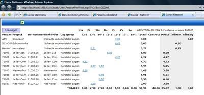 Excel automatisch waarde invullen